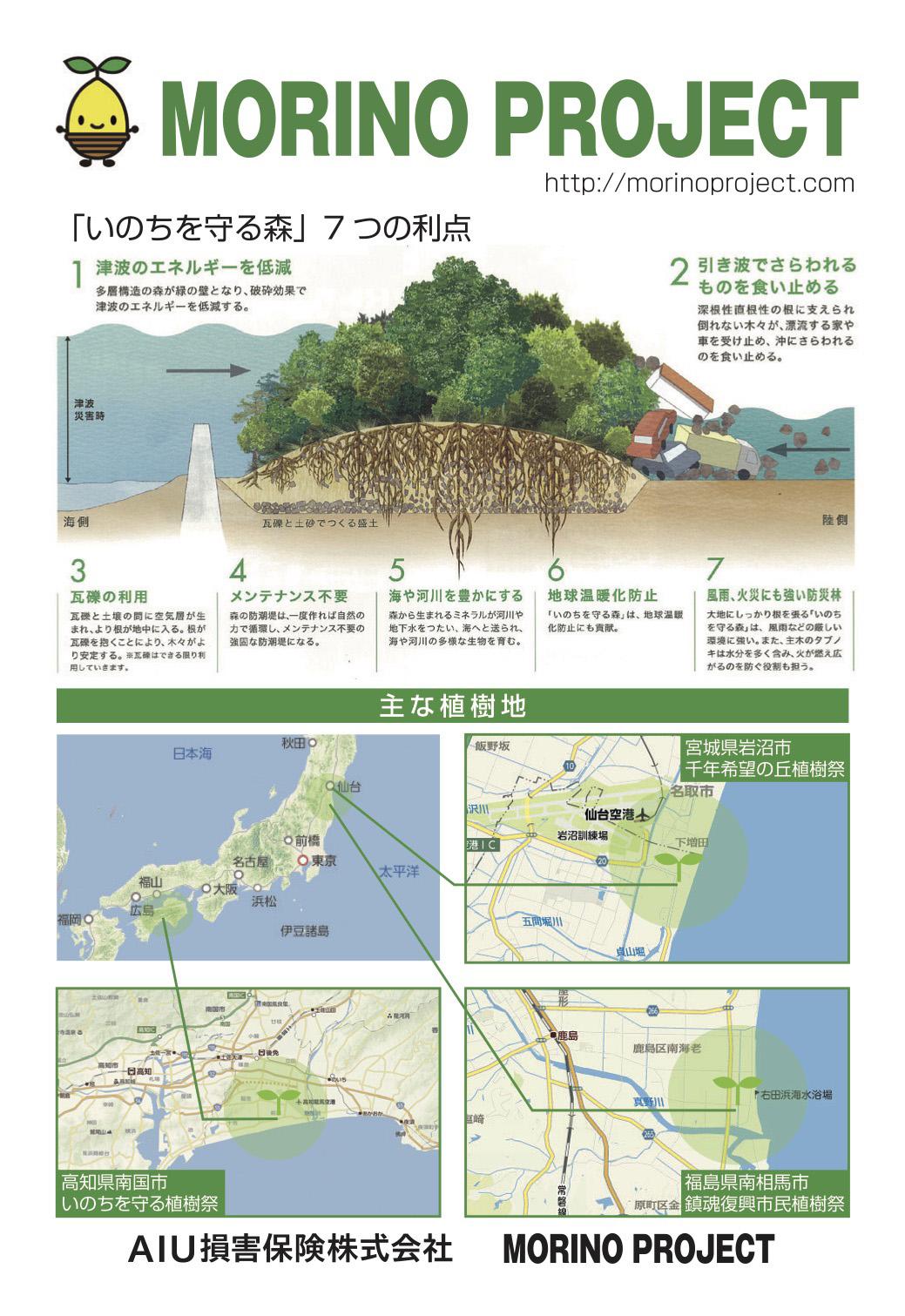 鎮守の森プロジェクトの活動支援02
